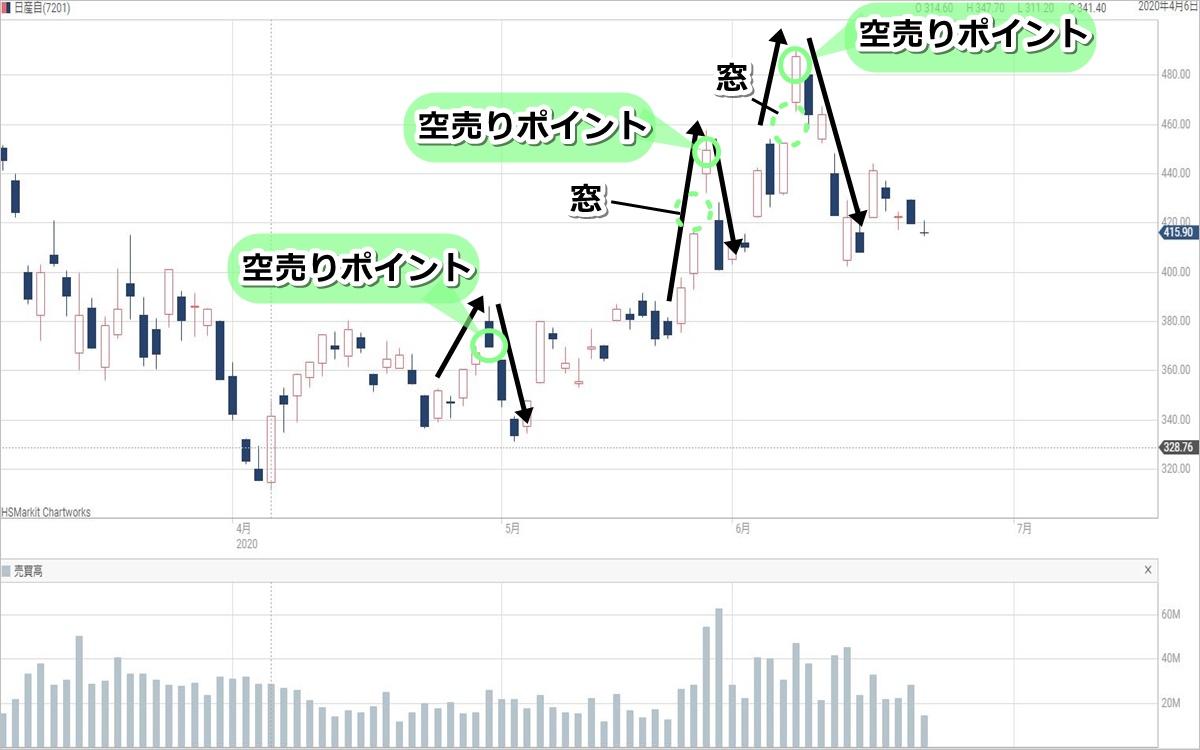 青山 商事 株価 掲示板
